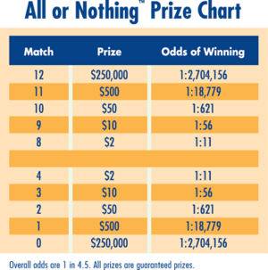 nc all or nothing lottery numbers payouts